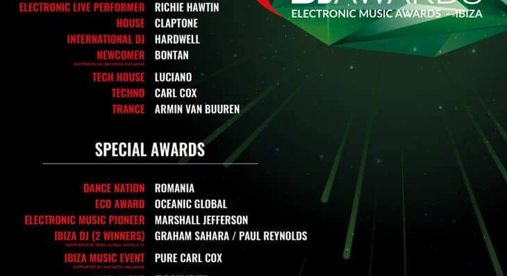 DJ Awards winner poster